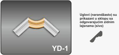 Ugao za zidne lajsne YD-1