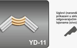 Ugao za zidne lajsne YD-11