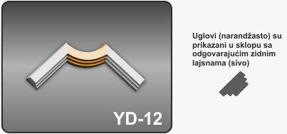 Ugao za zidne lajsne YD-12