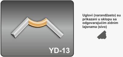 Ugao za zidne lajsne YD-13