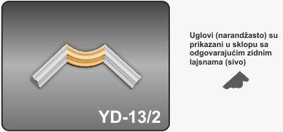 Ugao za zidne lajsne YD-13.2