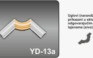 Ugao za zidne lajsne YD-13a