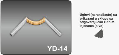 Ugao za zidne lajsne YD-14