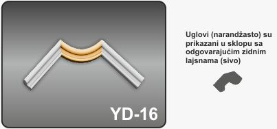 Ugao za zidne lajsne YD-16