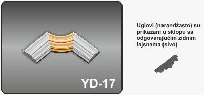 Ugao za zidne lajsne YD-17