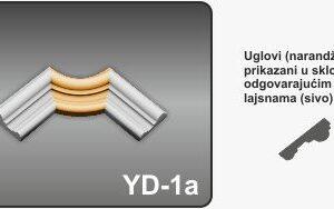 Ugao za zidne lajsne YD-1a