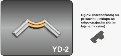 Ugao za zidne lajsne YD-2