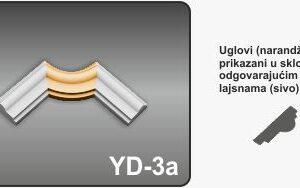 Ugao za zidne lajsne YD-3a