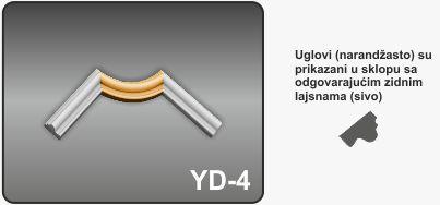 Ugao za zidne lajsne YD-4