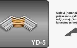 Ugao za zidne lajsne YD-5