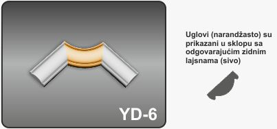 Ugao za zidne lajsne YD-6