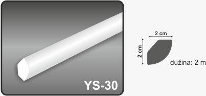 Ugaona lajsna YS-30